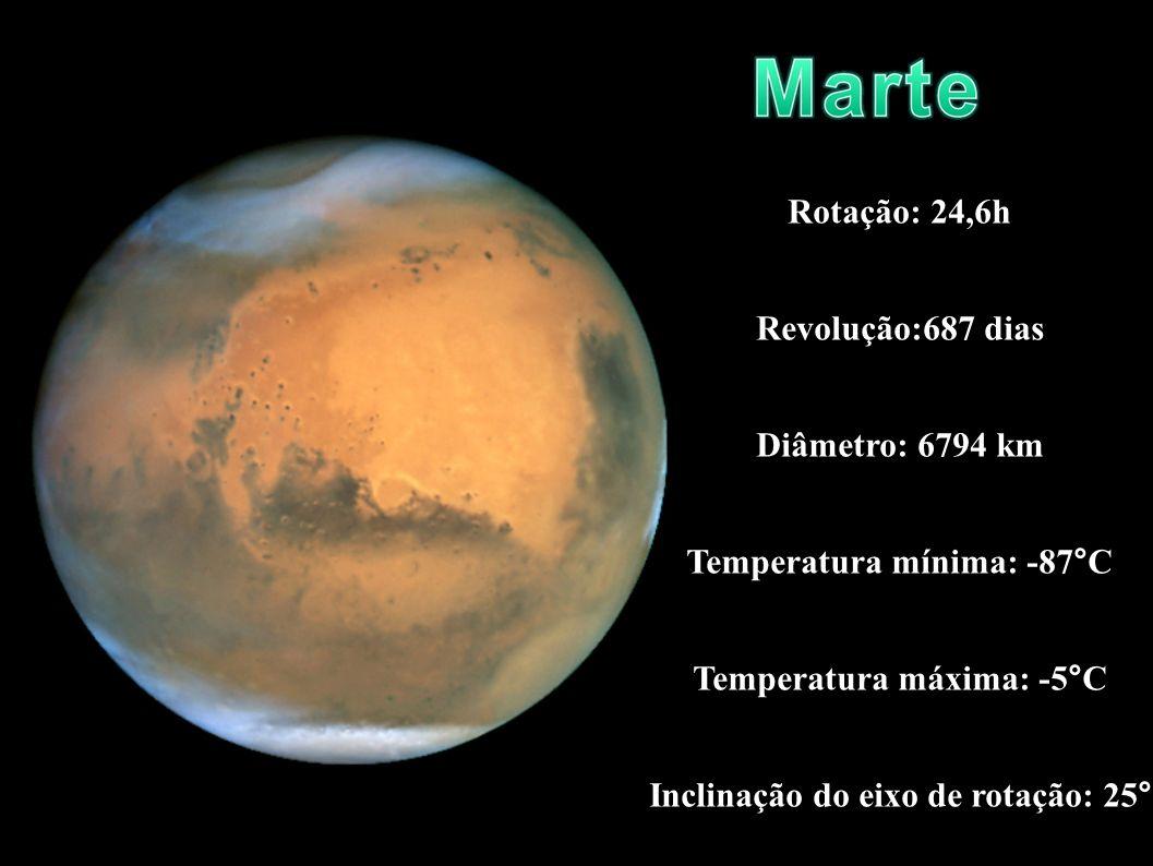 Rotação: 24,6h Revolução:687 dias Diâmetro: 6794 km Temperatura mínima: -87°C Temperatura máxima: -5°C Inclinação do eixo de rotação: 25°