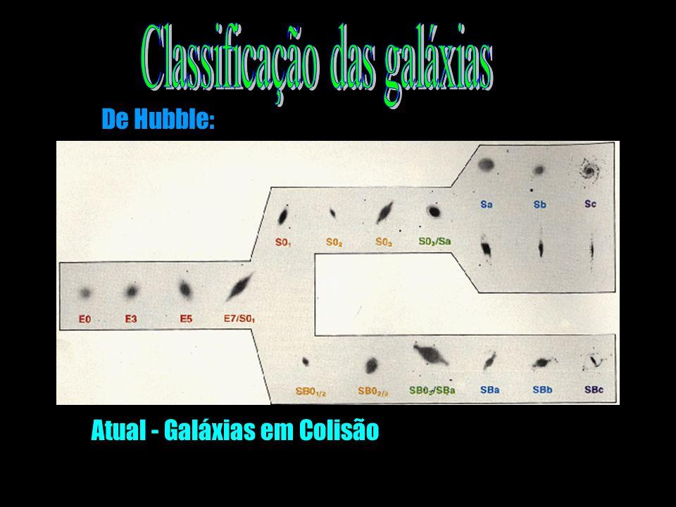 De Hubble: Atual - Galáxias em Colisão