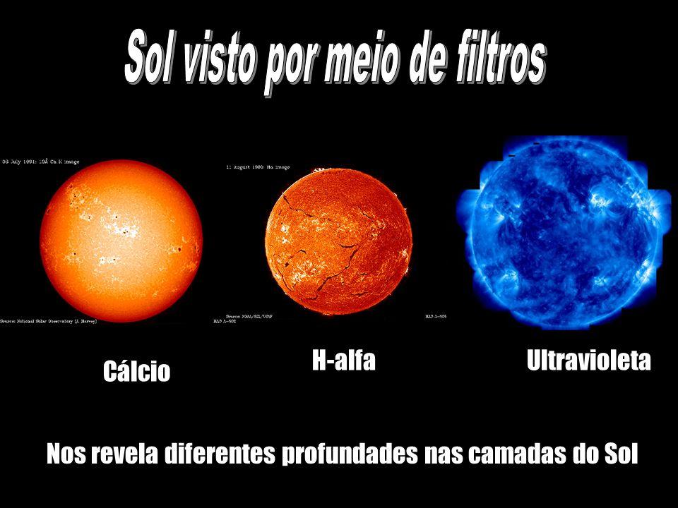 Ultravioleta Cálcio H-alfa Nos revela diferentes profundades nas camadas do Sol