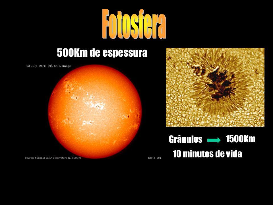 1500Km Grânulos 10 minutos de vida 500Km de espessura