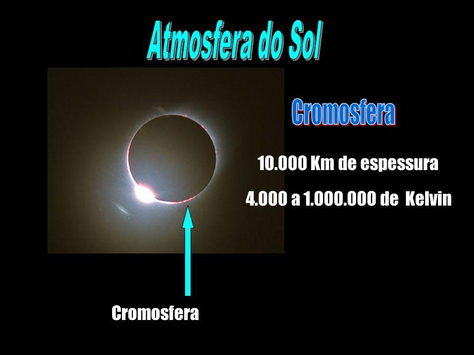 Cromosfera 10.000 Km de espessura 4.000 a 1.000.000 de Kelvin