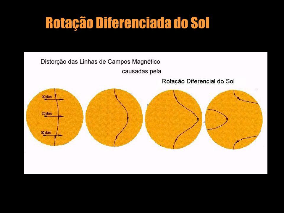 Rotação Diferenciada do Sol