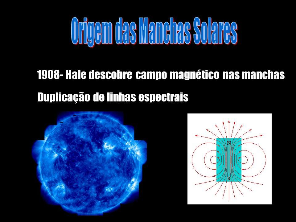 1908- Hale descobre campo magnético nas manchas Duplicação de linhas espectrais