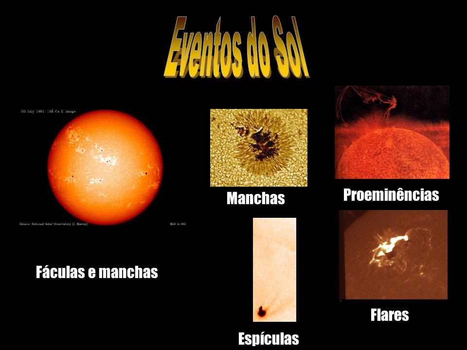 Proeminências Fáculas e manchas Manchas Espículas Flares