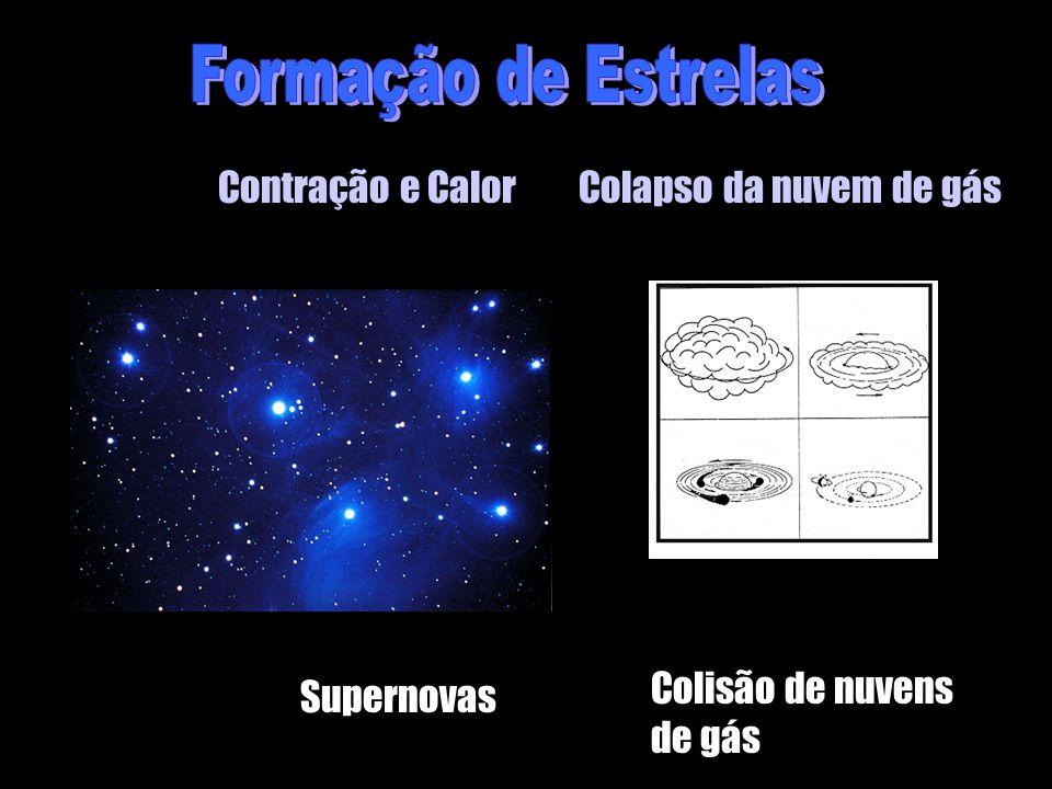Contração e Calor Colapso da nuvem de gás Supernovas Colisão de nuvens de gás