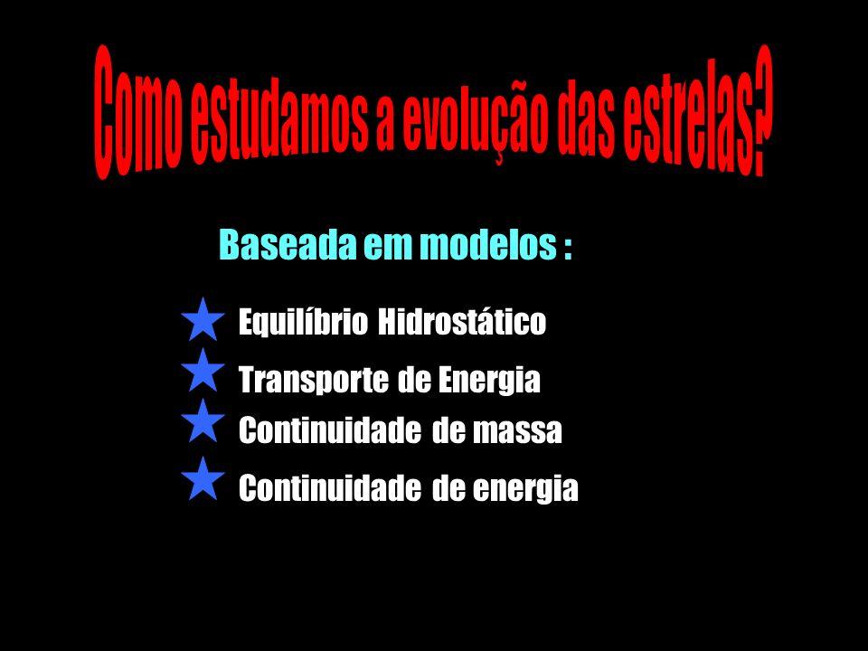 Baseada em modelos : Equilíbrio Hidrostático Transporte de Energia Continuidade de massa Continuidade de energia