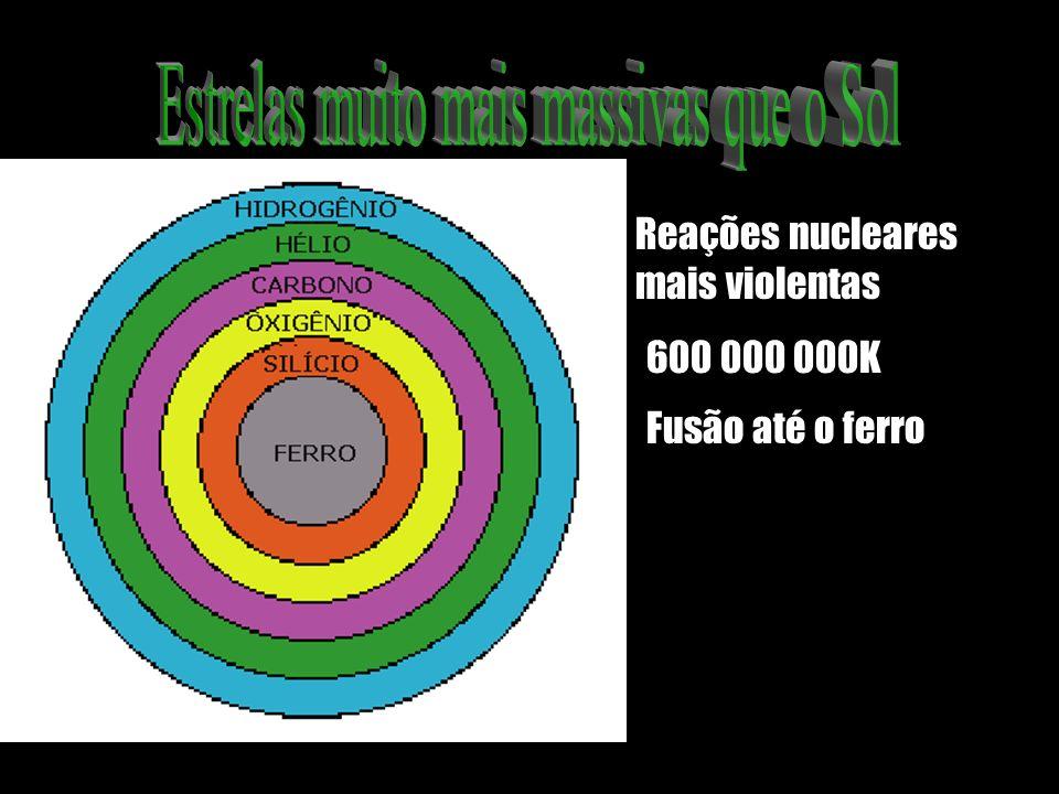 Reações nucleares mais violentas 600 000 000K Fusão até o ferro