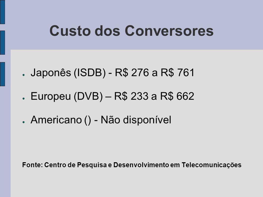 Custo dos Conversores Japonês (ISDB) - R$ 276 a R$ 761 Europeu (DVB) – R$ 233 a R$ 662 Americano () - Não disponível Fonte: Centro de Pesquisa e Desen