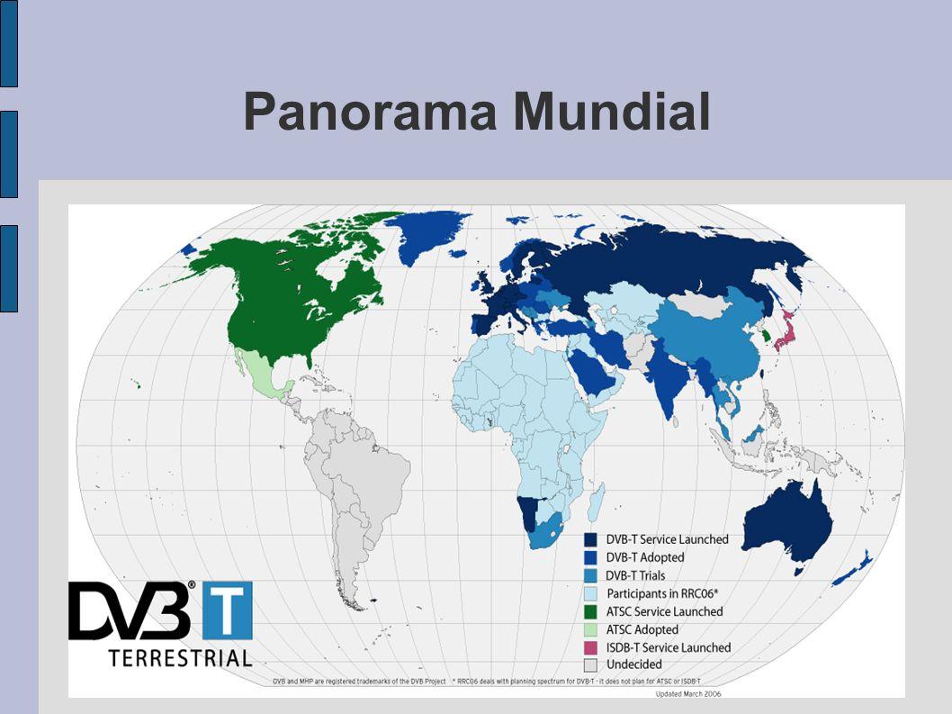 Panorama Mundial