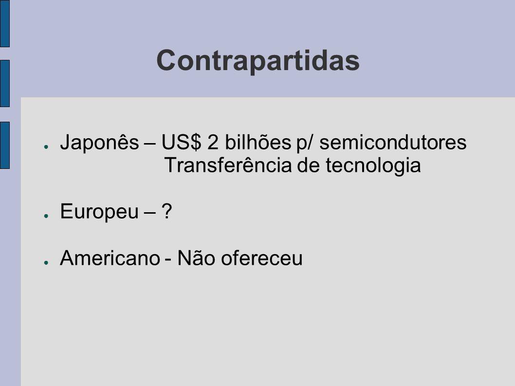 Contrapartidas Japonês – US$ 2 bilhões p/ semicondutores Transferência de tecnologia Europeu – ? Americano - Não ofereceu