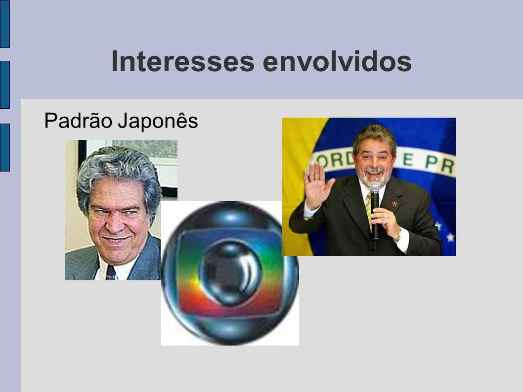 Interesses envolvidos Padrão Japonês