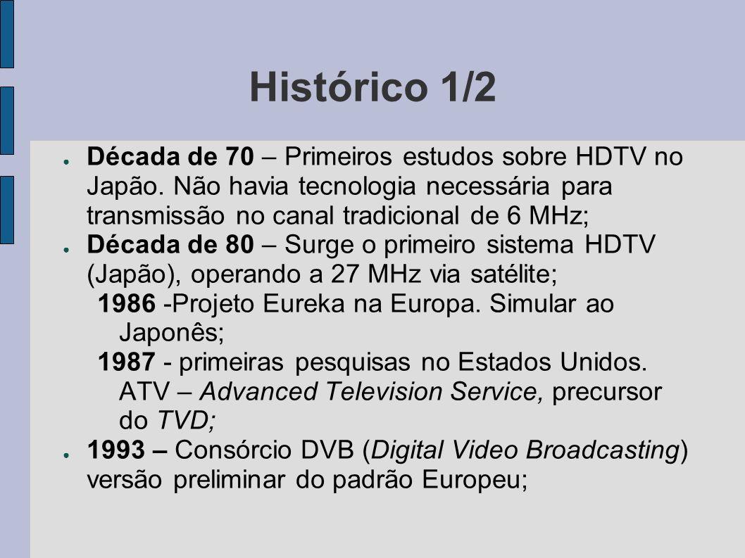 Histórico 1/2 Década de 70 – Primeiros estudos sobre HDTV no Japão. Não havia tecnologia necessária para transmissão no canal tradicional de 6 MHz; Dé