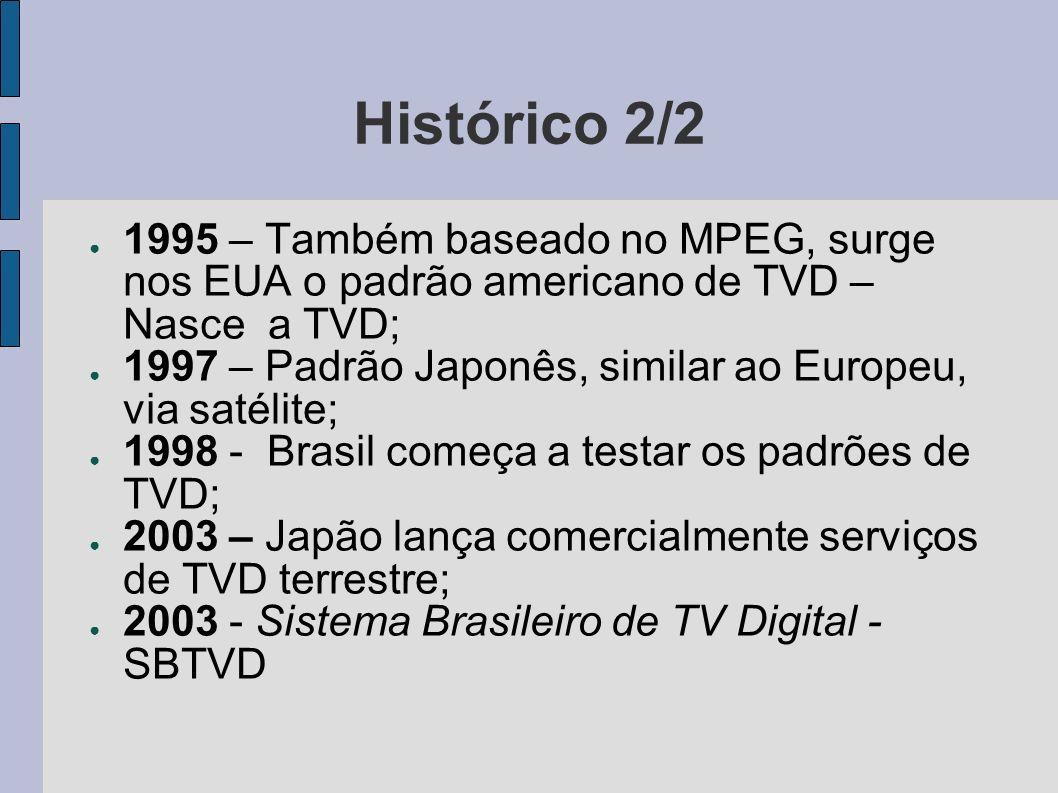 Histórico 2/2 1995 – Também baseado no MPEG, surge nos EUA o padrão americano de TVD – Nasce a TVD; 1997 – Padrão Japonês, similar ao Europeu, via sat