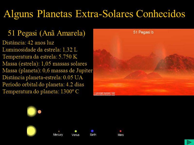 Alguns Planetas Extra-Solares Conhecidos Distância: 42 anos luz Luminosidade da estrela: 1,32 L Temperatura da estrela: 5.750 K Massa (estrela): 1,05 massas solares Massa (planeta): 0,6 massas de Jupiter Distância planeta-estrela: 0.05 UA Período orbital do planeta: 4.2 dias Temperatura do planeta: 1300º C 51 Pegasi (Anã Amarela)