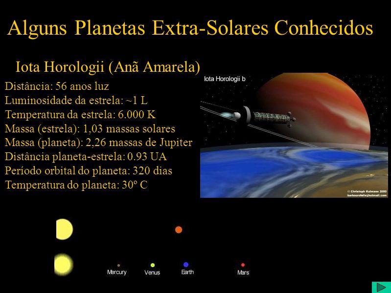 Alguns Planetas Extra-Solares Conhecidos Distância: 56 anos luz Luminosidade da estrela: ~1 L Temperatura da estrela: 6.000 K Massa (estrela): 1,03 massas solares Massa (planeta): 2,26 massas de Jupiter Distância planeta-estrela: 0.93 UA Período orbital do planeta: 320 dias Temperatura do planeta: 30º C Iota Horologii (Anã Amarela)
