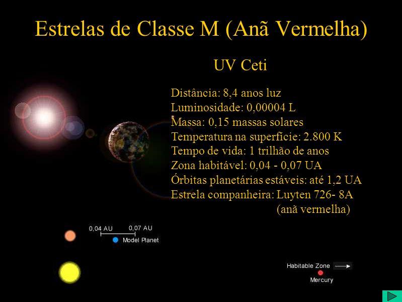 Estrelas de Classe M (Anã Vermelha) UV Ceti Distância: 8,4 anos luz Luminosidade: 0,00004 L Massa: 0,15 massas solares Temperatura na superfície: 2.800 K Tempo de vida: 1 trilhão de anos Zona habitável: 0,04 - 0,07 UA Órbitas planetárias estáveis: até 1,2 UA Estrela companheira: Luyten 726- 8A (anã vermelha)