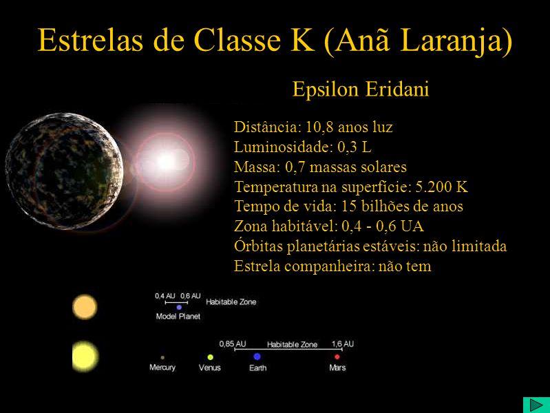Estrelas de Classe K (Anã Laranja) Distância: 10,8 anos luz Luminosidade: 0,3 L Massa: 0,7 massas solares Temperatura na superfície: 5.200 K Tempo de vida: 15 bilhões de anos Zona habitável: 0,4 - 0,6 UA Órbitas planetárias estáveis: não limitada Estrela companheira: não tem Epsilon Eridani