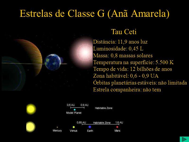 Estrelas de Classe G (Anã Amarela) Distância: 11,9 anos luz Luminosidade: 0,45 L Massa: 0,8 massas solares Temperatura na superfície: 5.500 K Tempo de vida: 12 bilhões de anos Zona habitável: 0,6 - 0,9 UA Órbitas planetárias estáveis: não limitada Estrela companheira: não tem Tau Ceti