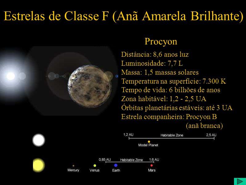 Estrelas de Classe F (Anã Amarela Brilhante) Distância: 8,6 anos luz Luminosidade: 7,7 L Massa: 1,5 massas solares Temperatura na superfície: 7.300 K Tempo de vida: 6 bilhões de anos Zona habitável: 1,2 - 2,5 UA Órbitas planetárias estáveis: até 3 UA Estrela companheira: Procyon B (anã branca) Procyon