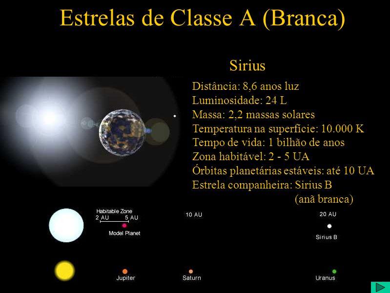 Estrelas de Classe A (Branca) Distância: 8,6 anos luz Luminosidade: 24 L Massa: 2,2 massas solares Temperatura na superfície: 10.000 K Tempo de vida: 1 bilhão de anos Zona habitável: 2 - 5 UA Órbitas planetárias estáveis: até 10 UA Estrela companheira: Sirius B (anã branca) Sirius