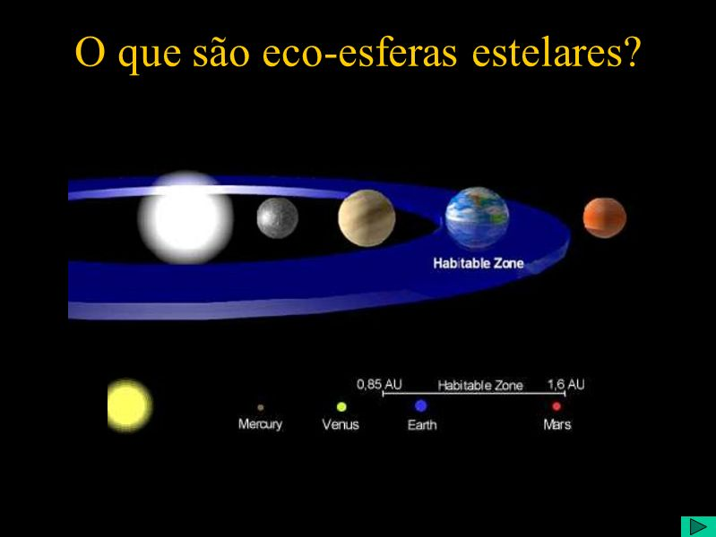 O que são eco-esferas estelares