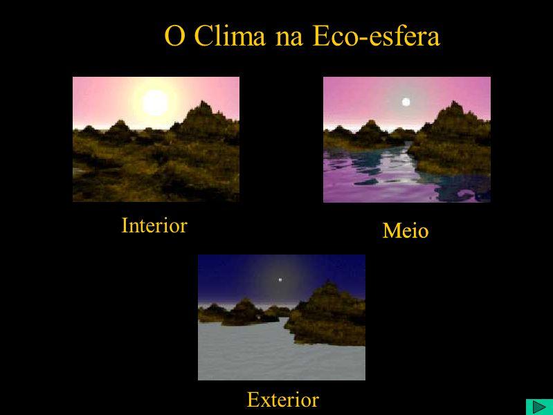 O Clima na Eco-esfera Interior Meio Exterior