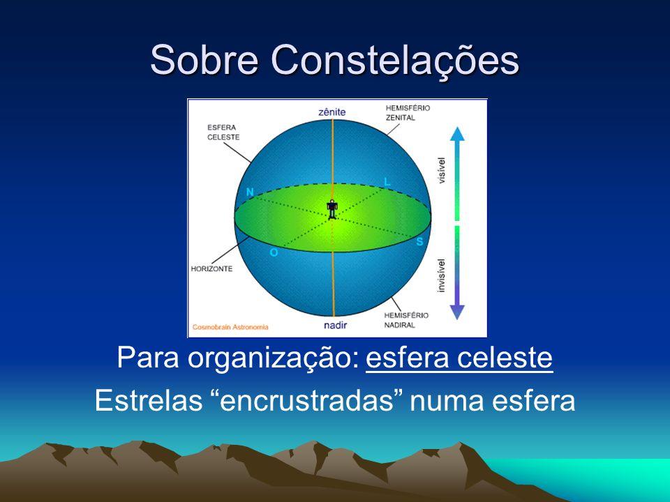 Sobre Constelações Para organização: esfera celeste Estrelas encrustradas numa esfera