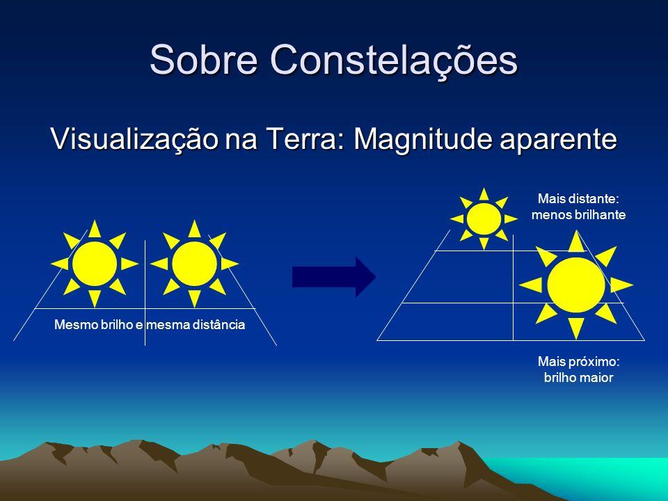 Sobre Constelações Visualização na Terra: Magnitude aparente Mesmo brilho e mesma distância Mais distante: menos brilhante Mais próximo: brilho maior