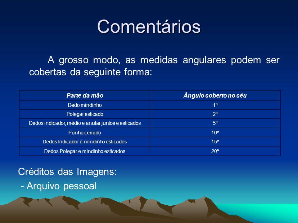 Comentários A grosso modo, as medidas angulares podem ser cobertas da seguinte forma: Créditos das Imagens: - Arquivo pessoal Parte da mãoÂngulo cober