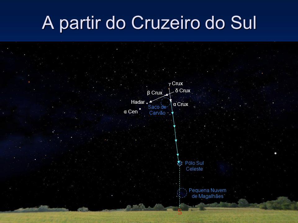 γ Crux β Crux α Cen Hadar Pólo Sul Celeste α Crux δ Crux Saco de Carvão A partir do Cruzeiro do Sul Pequena Nuvem de Magalhães