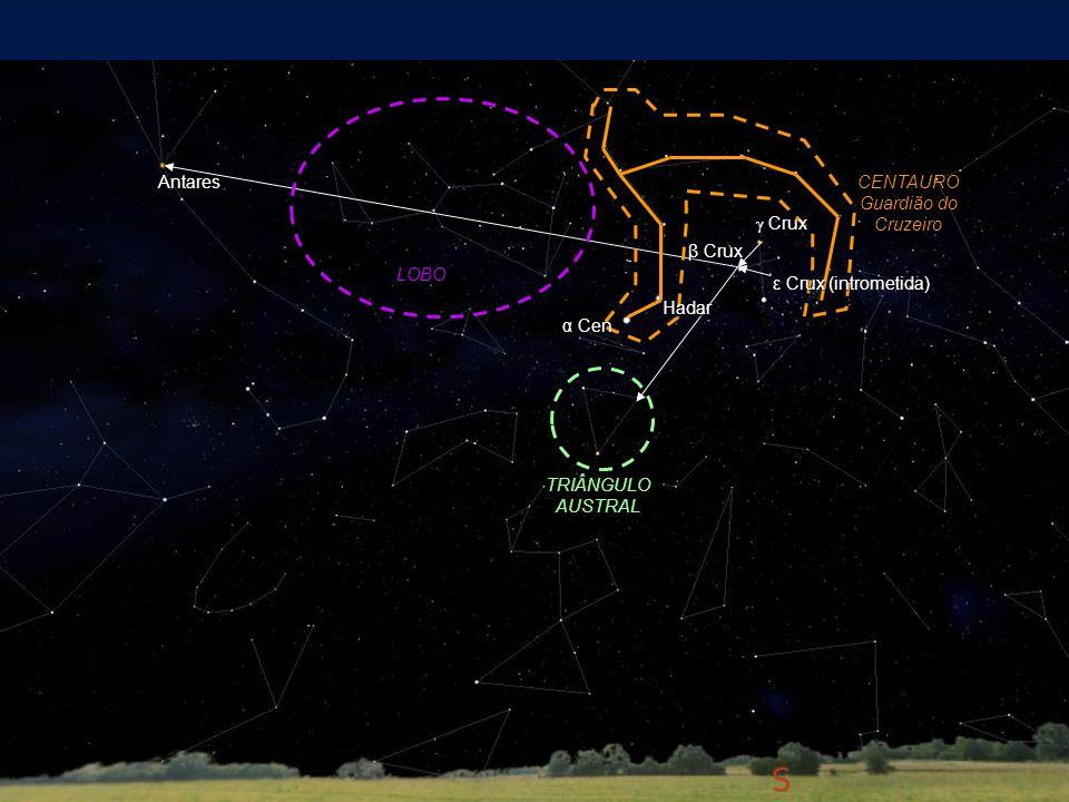 TRIÂNGULO AUSTRAL Antares ε Crux (intrometida) CENTAURO Guardião do Cruzeiro α Cen Hadar LOBO β Crux γ Crux