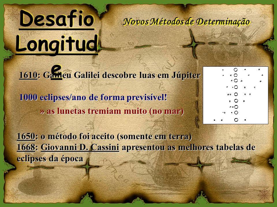 Novos Métodos de Determinação 1610: Galileu Galilei descobre luas em Júpiter 1000 eclipses/ano de forma previsível! 1610: Galileu Galilei descobre lua