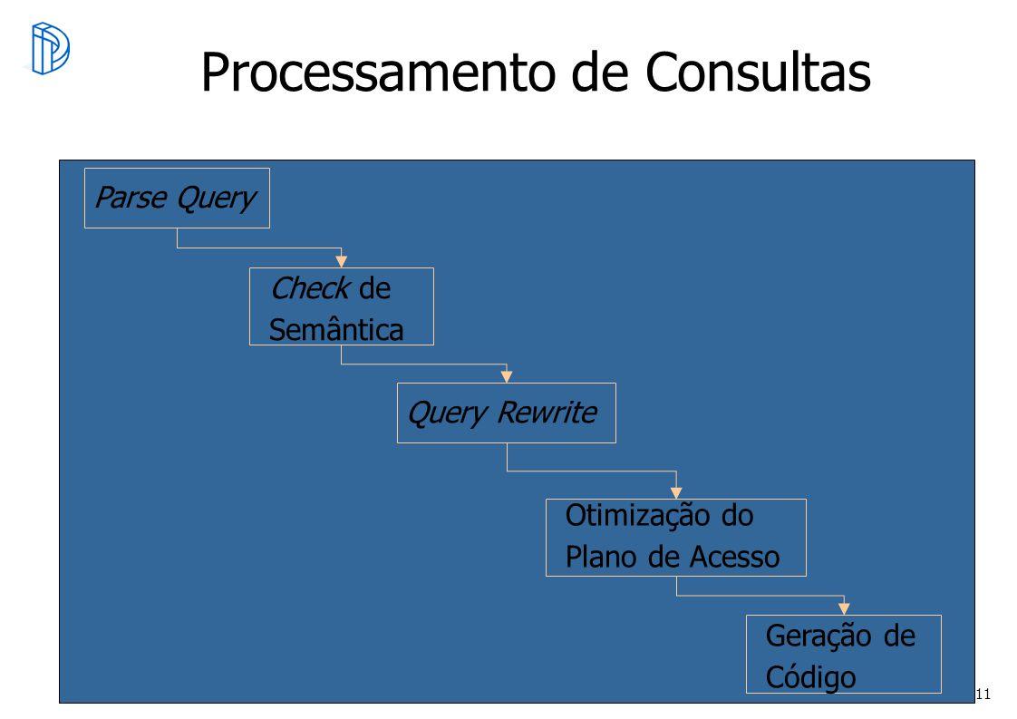 11 Processamento de Consultas Parse Query Check de Semântica Query Rewrite Otimização do Plano de Acesso Geração de Código