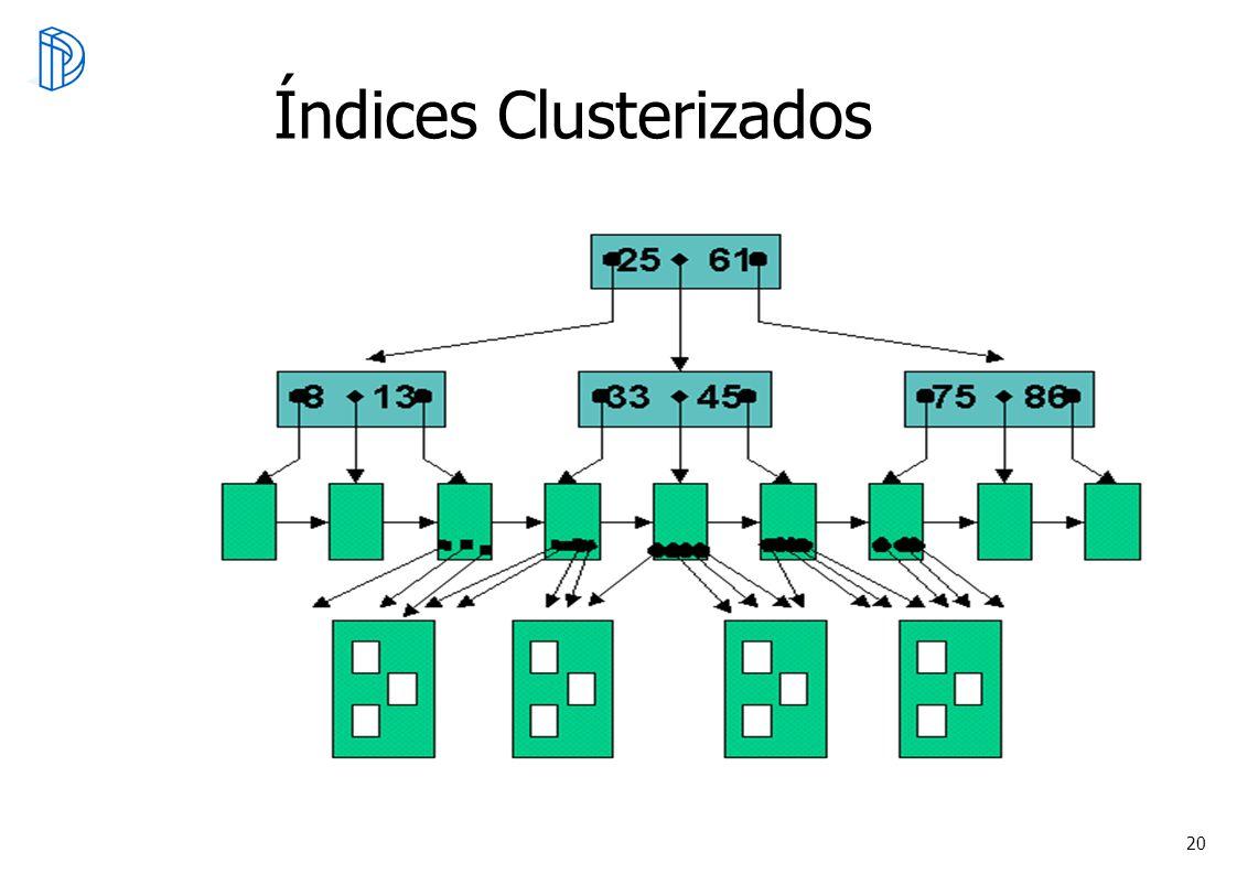 20 Índices Clusterizados