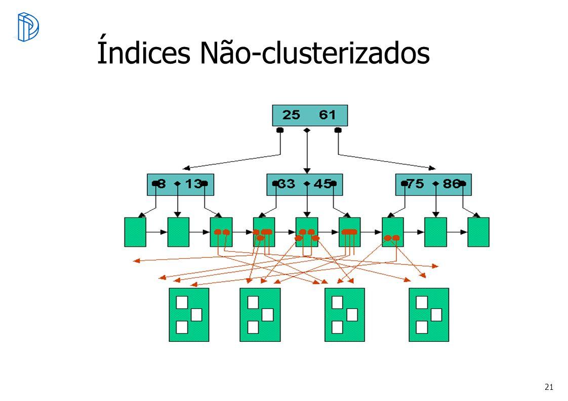 21 Índices Não-clusterizados