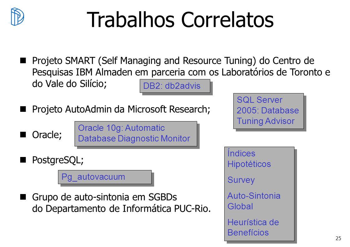 25 25/22 Trabalhos Correlatos Projeto SMART (Self Managing and Resource Tuning) do Centro de Pesquisas IBM Almaden em parceria com os Laboratórios de