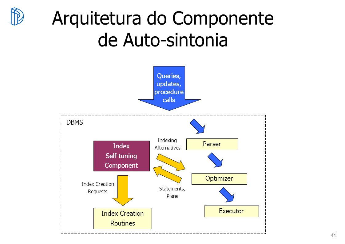 41 Arquitetura do Componente de Auto-sintonia Queries, updates, procedure calls Parser Optimizer Executor Index Self-tuning Component Statements, Plan