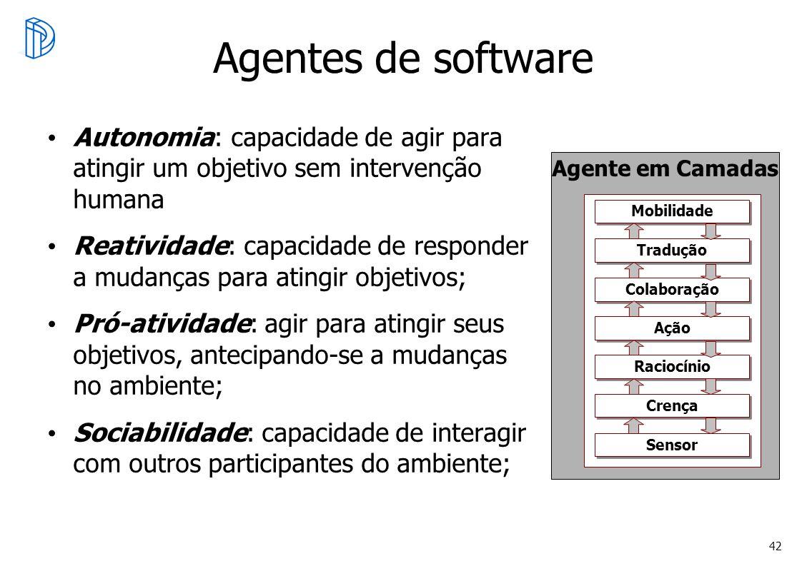 42 Agente em Camadas Agentes de software Autonomia: capacidade de agir para atingir um objetivo sem intervenção humana Reatividade: capacidade de resp