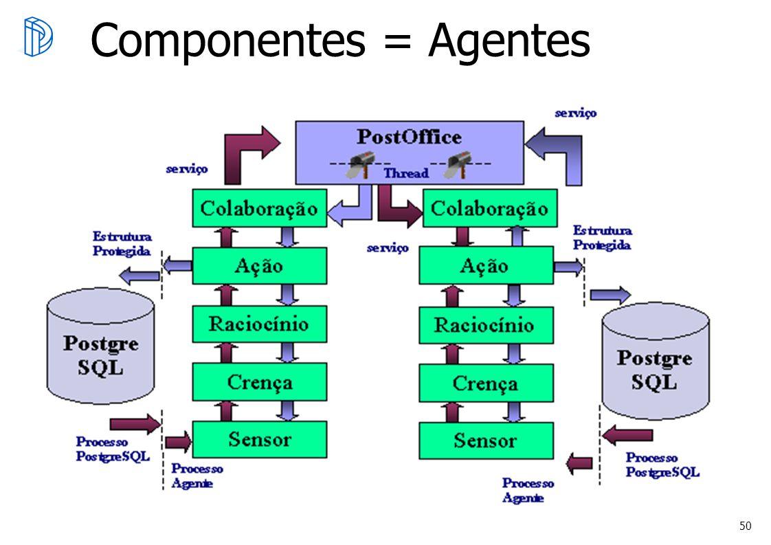 50 Componentes = Agentes