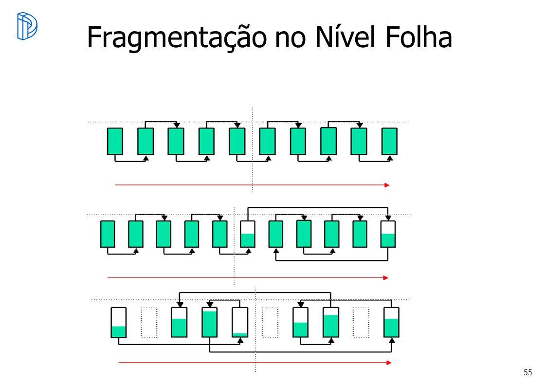 55 Fragmentação no Nível Folha
