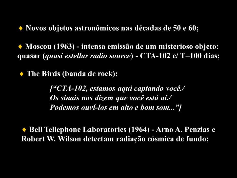 Moscou (1963) - intensa emissão de um misterioso objeto: quasar (quasi estellar radio source) - CTA-102 c/ T=100 dias; Novos objetos astronômicos nas