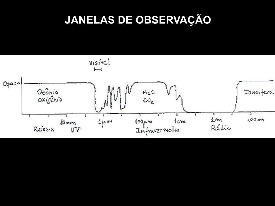 JANELAS DE OBSERVAÇÃO