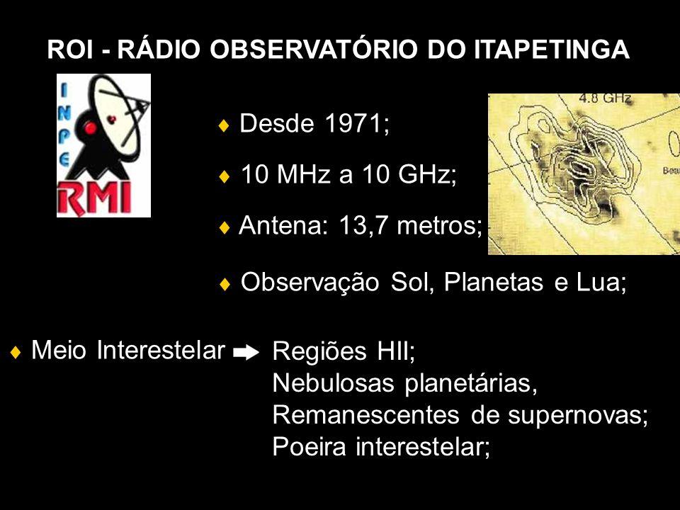 ROI - RÁDIO OBSERVATÓRIO DO ITAPETINGA Desde 1971; 10 MHz a 10 GHz; Antena: 13,7 metros; Observação Sol, Planetas e Lua; Meio Interestelar Regiões HII