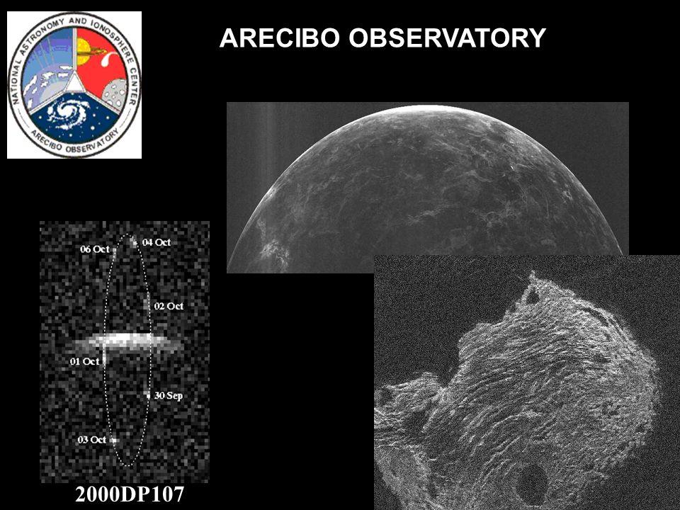 2000DP107 ARECIBO OBSERVATORY