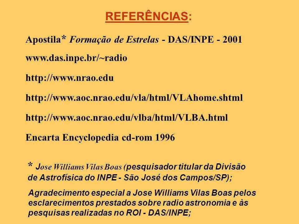 REFERÊNCIAS: Apostila * Formação de Estrelas - DAS/INPE - 2001 http://www.nrao.edu http://www.aoc.nrao.edu/vla/html/VLAhome.shtml http://www.aoc.nrao.