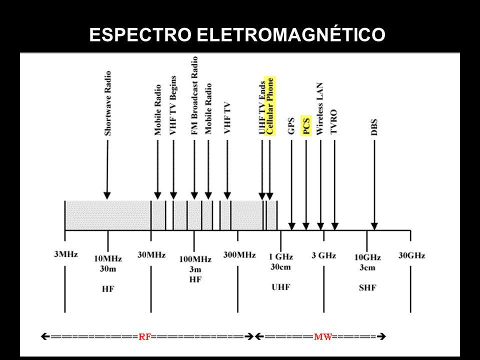 REFERÊNCIAS: Apostila * Formação de Estrelas - DAS/INPE - 2001 http://www.nrao.edu http://www.aoc.nrao.edu/vla/html/VLAhome.shtml http://www.aoc.nrao.edu/vlba/html/VLBA.html * J ose Williams Vilas Boas ( pesquisador titular da Divisão de Astrofísica do INPE - São José dos Campos/SP); Agradecimento especial a Jose Williams Vilas Boas pelos esclarecimentos prestados sobre radio astronomia e às pesquisas realizadas no ROI - DAS/INPE; www.das.inpe.br/~radio Encarta Encyclopedia cd-rom 1996
