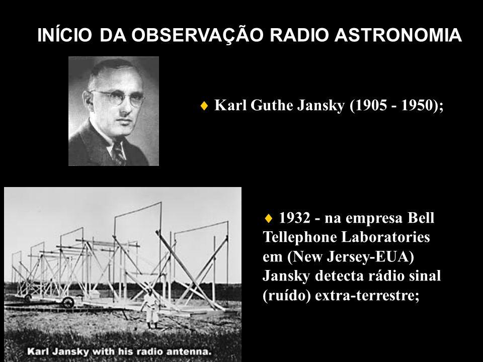 Karl Guthe Jansky (1905 - 1950); INÍCIO DA OBSERVAÇÃO RADIO ASTRONOMIA 1932 - na empresa Bell Tellephone Laboratories em (New Jersey-EUA) Jansky detec