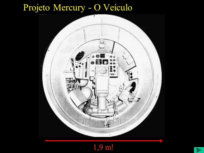 Projeto Mercury - O Veículo 1,9 m!