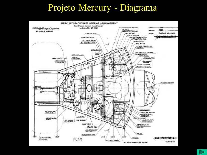Projeto Mercury - Diagrama