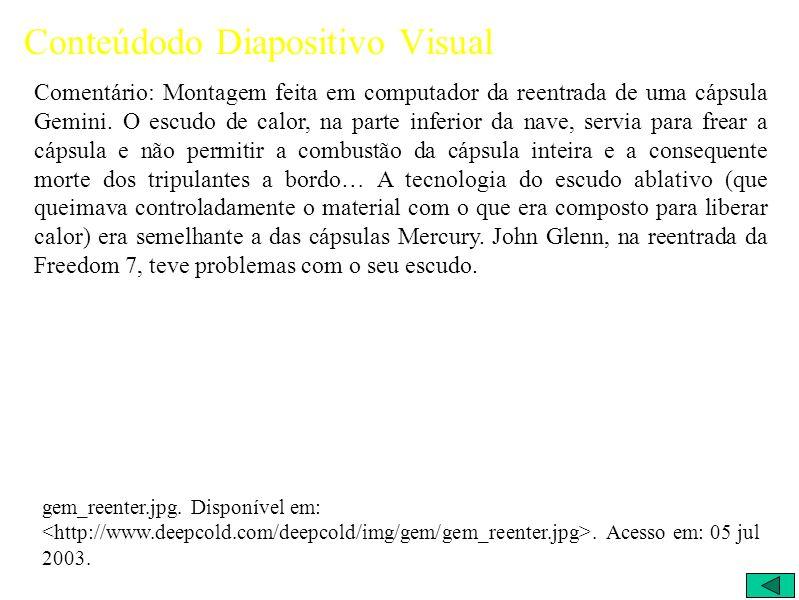 Conteúdodo Diapositivo Visual Comentário: Montagem feita em computador da reentrada de uma cápsula Gemini.